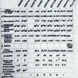 Planetary Properties